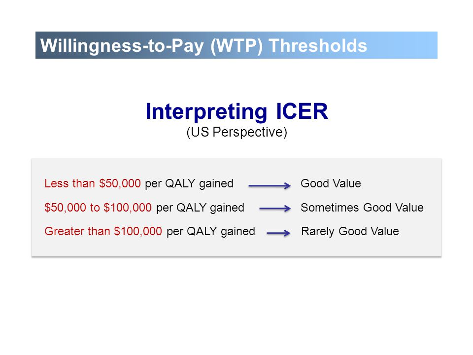 Willingness-to-Pay (WTP) Thresholds