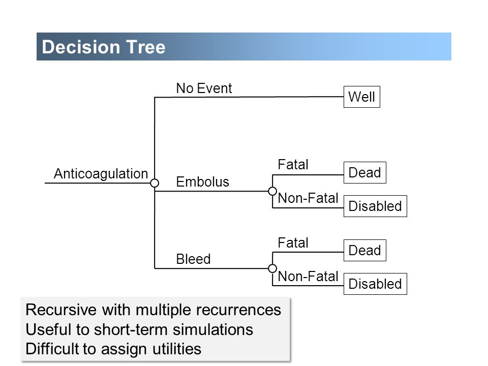 Decision Tree Recursive with multiple recurrences