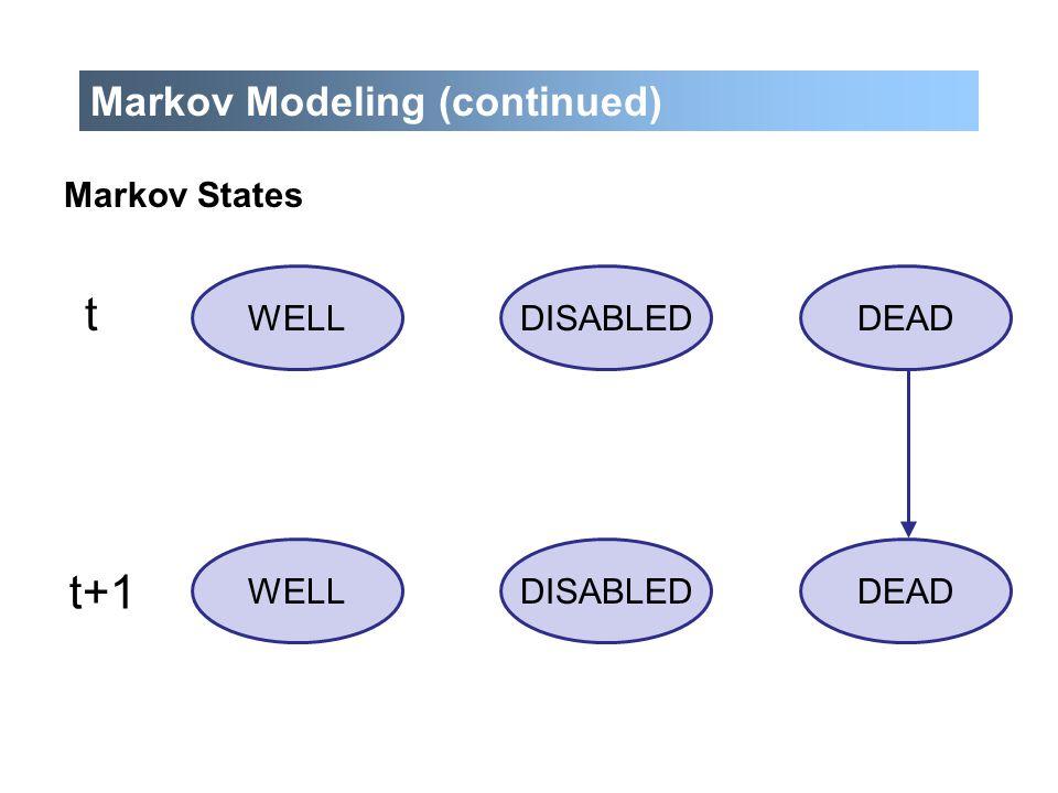 Markov Modeling (continued)