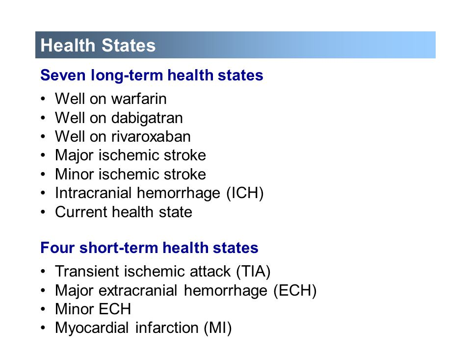 Health States Seven long-term health states Well on warfarin