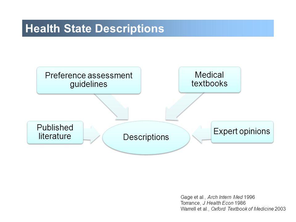 Health State Descriptions