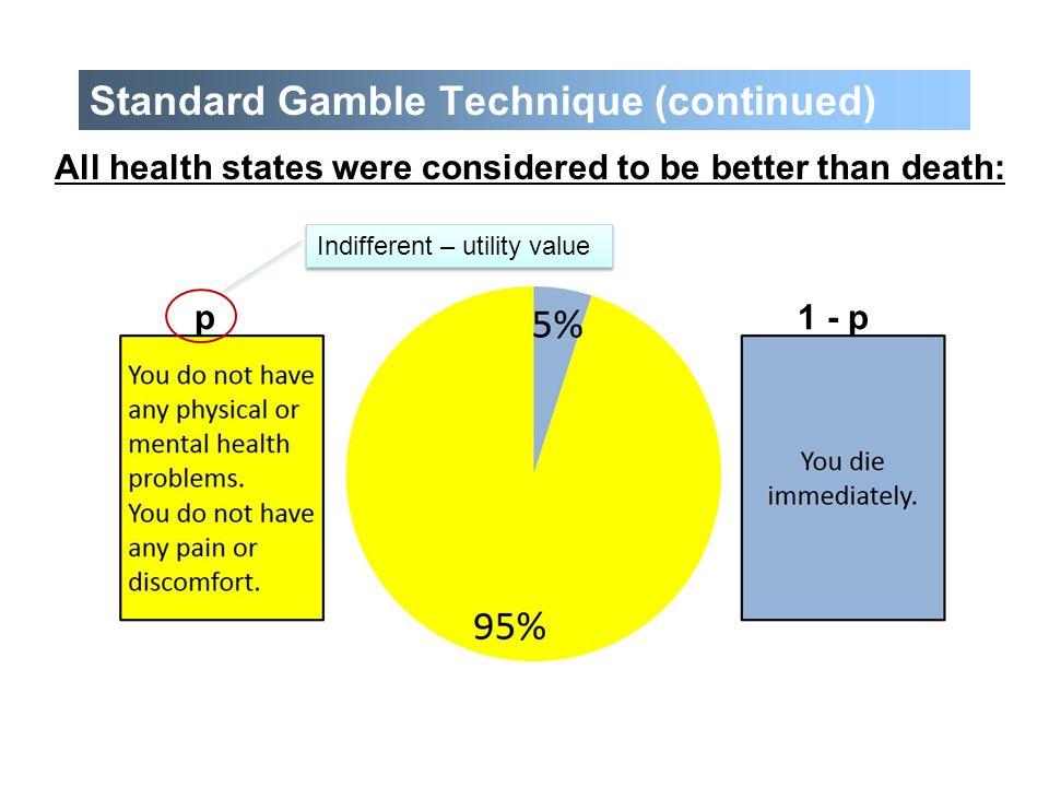 Standard Gamble Technique (continued)