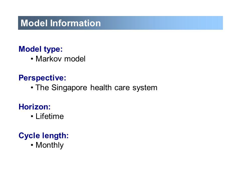 Model Information Model type: Markov model Perspective: