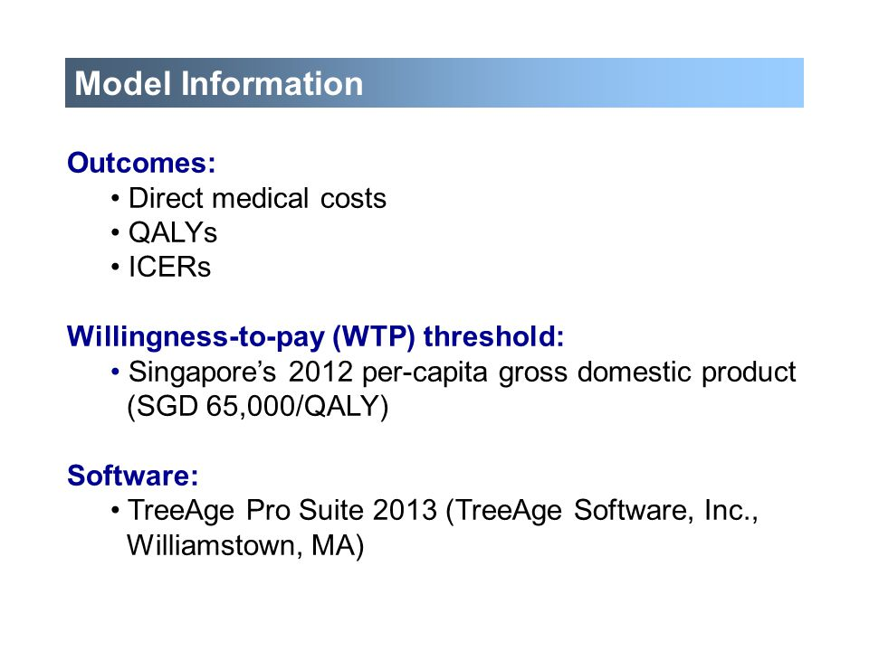 Model Information Outcomes: Direct medical costs QALYs ICERs