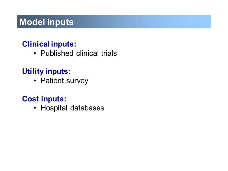 Model Inputs Clinical inputs: Published clinical trials