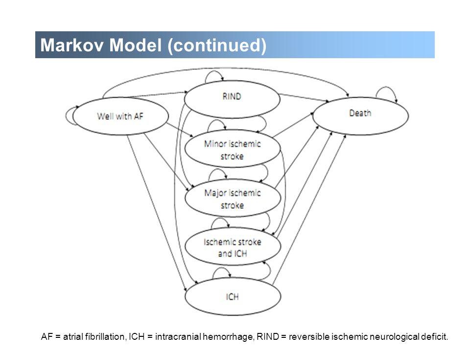 Markov Model (continued)