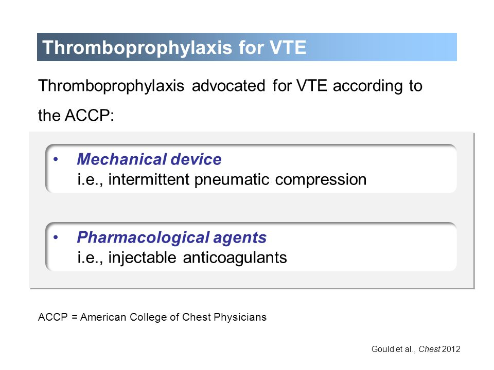 Thromboprophylaxis for VTE
