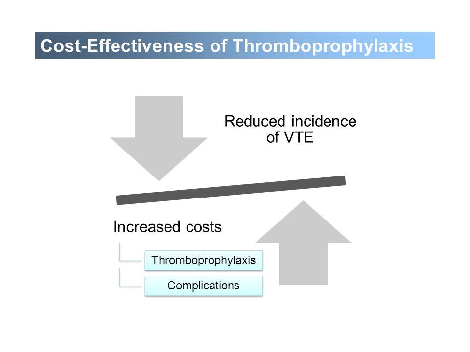 Cost-Effectiveness of Thromboprophylaxis