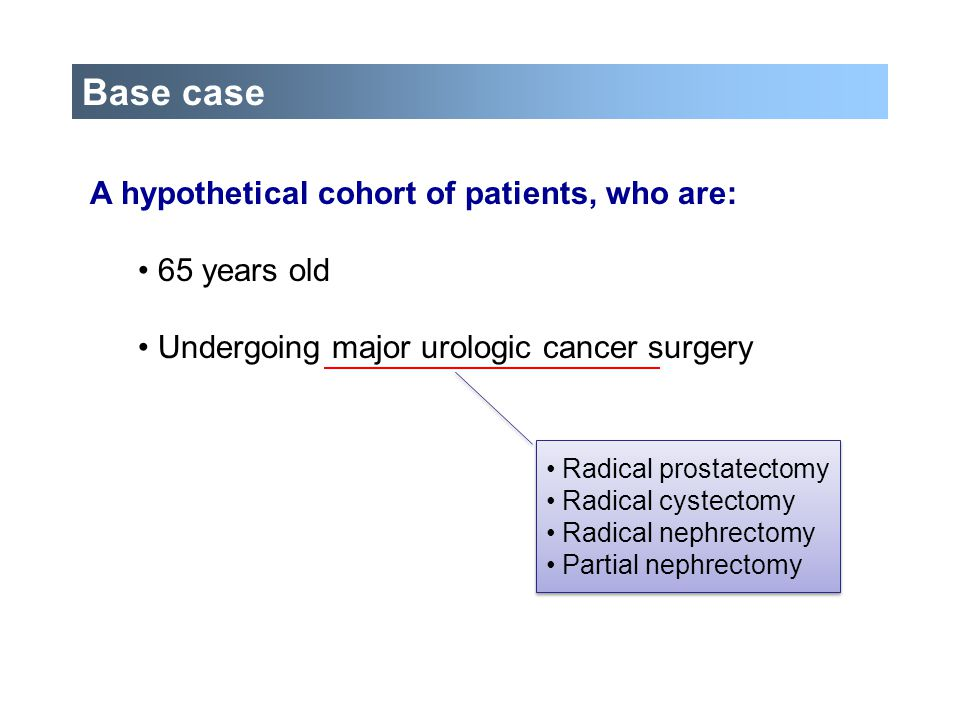 Base case A hypothetical cohort of patients, who are: 65 years old