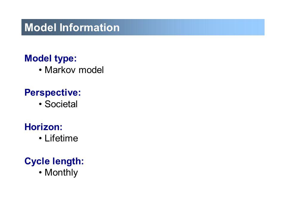 Model Information Model type: Markov model Perspective: Societal