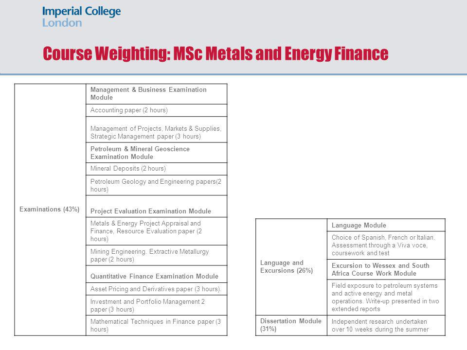 Course Weighting: MSc Metals and Energy Finance
