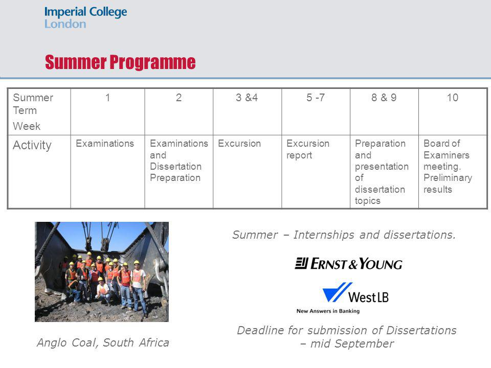 Deadline for submission of Dissertations