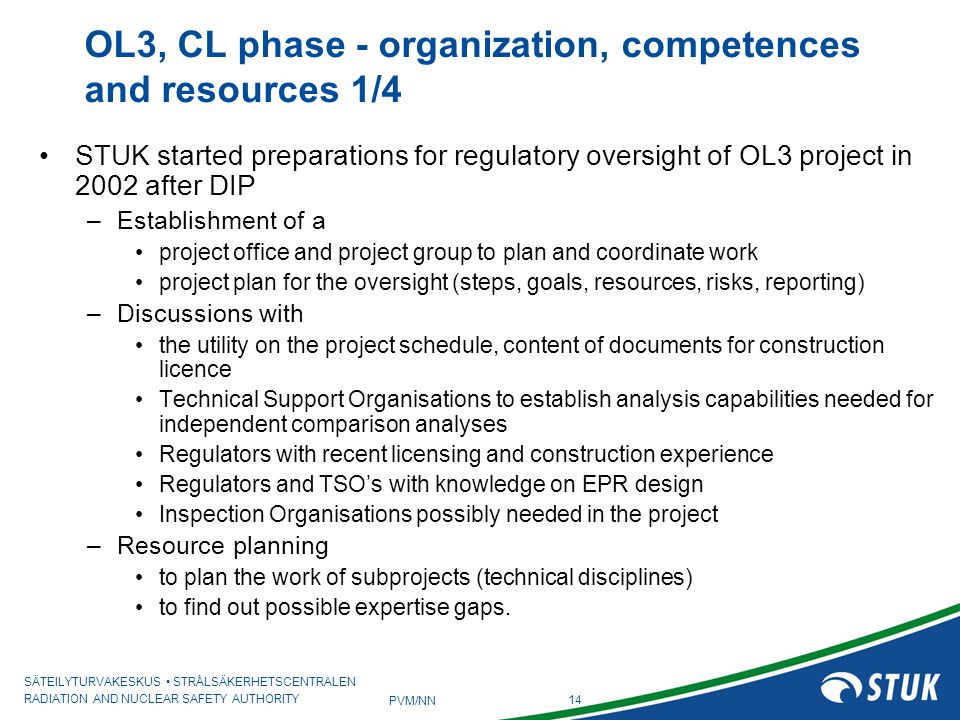 OL3, CL phase - organization, competences and resources 1/4