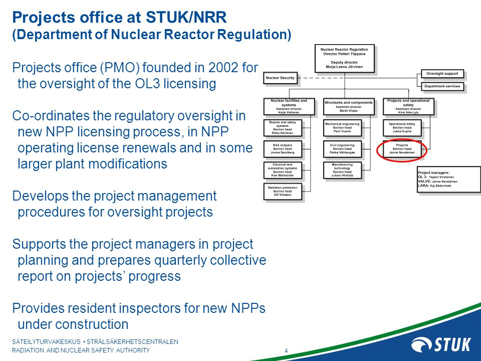 Projects office at STUK/NRR (Department of Nuclear Reactor Regulation)