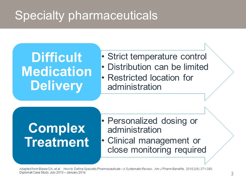 Specialty pharmaceuticals