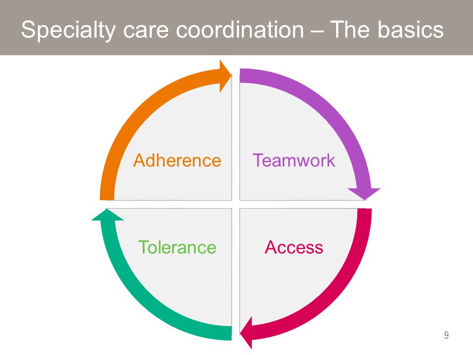 Specialty care coordination – The basics