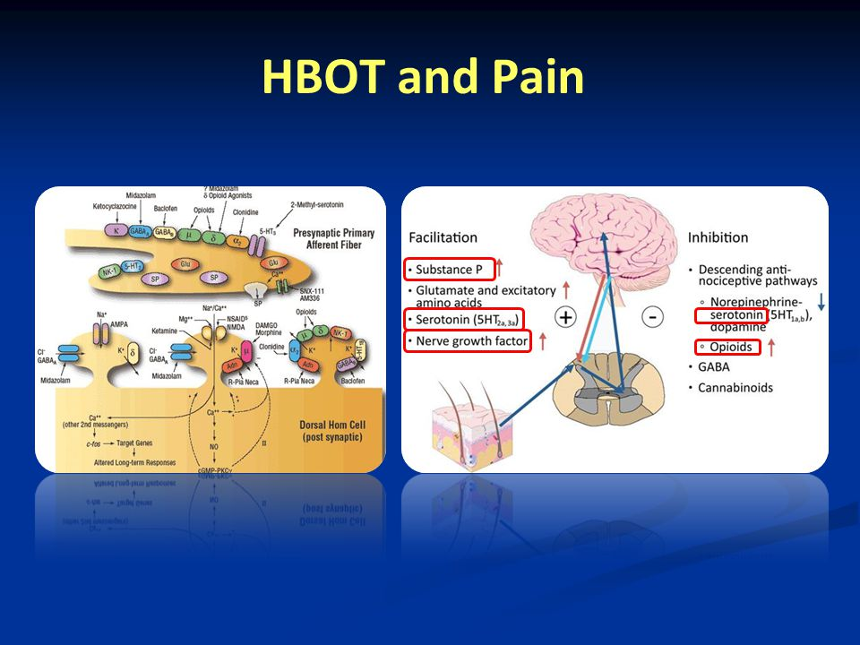 HBOT and Pain