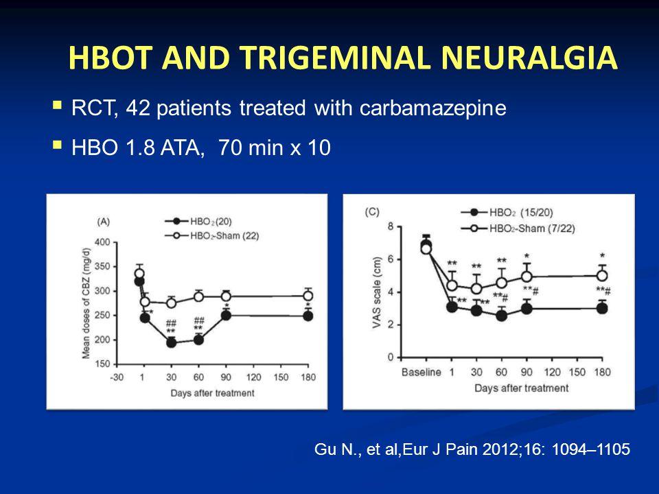 HBOT and Trigeminal Neuralgia