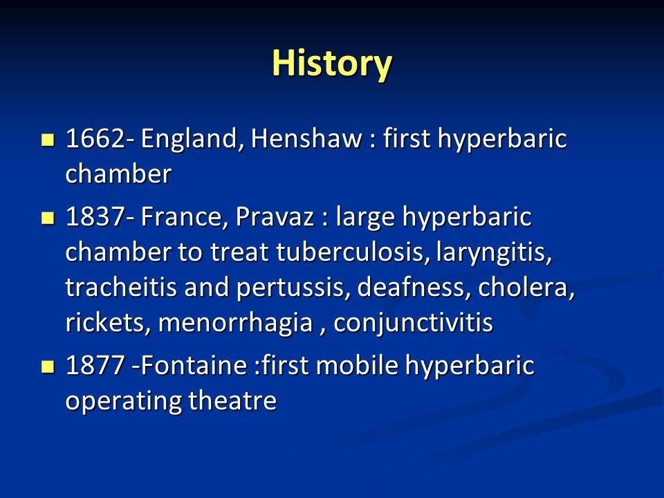History 1662- England, Henshaw : first hyperbaric chamber