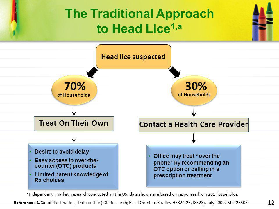 The Traditional Approach to Head Lice1,a