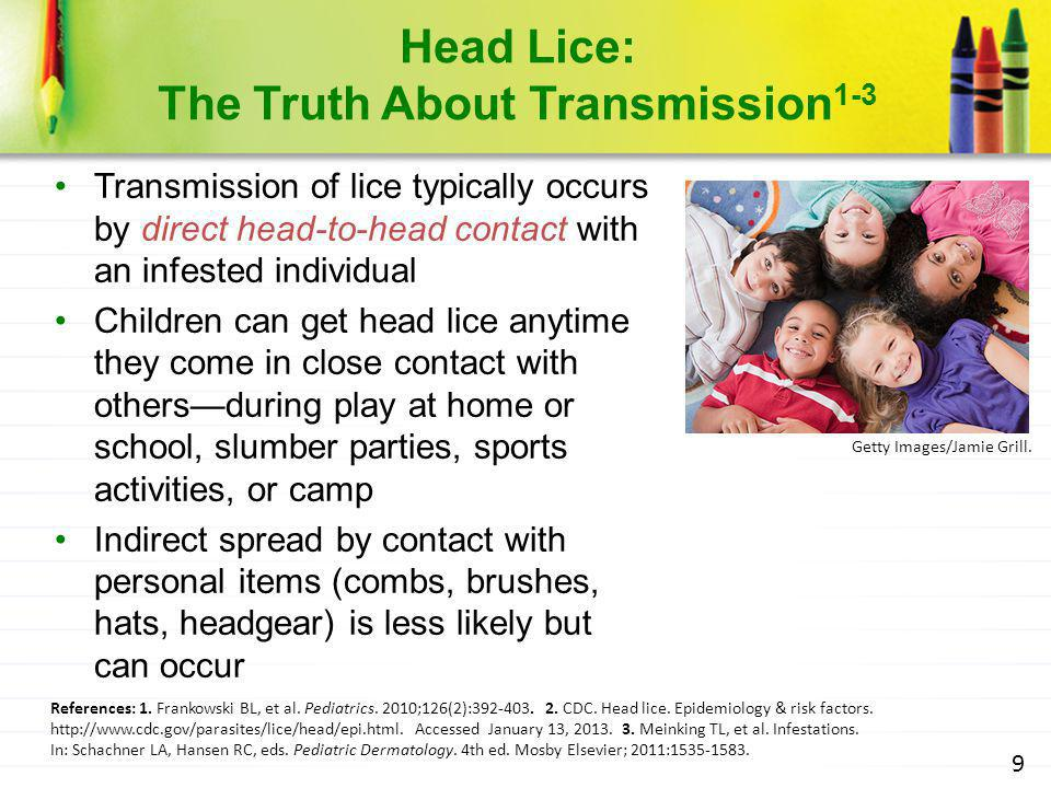 Head Lice: The Truth About Transmission1-3