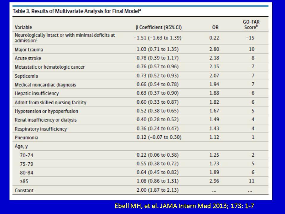 Ebell MH, et al. JAMA Intern Med 2013; 173: 1-7