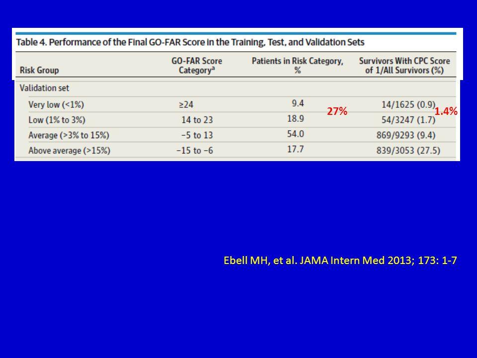 27% 1.4% Ebell MH, et al. JAMA Intern Med 2013; 173: 1-7