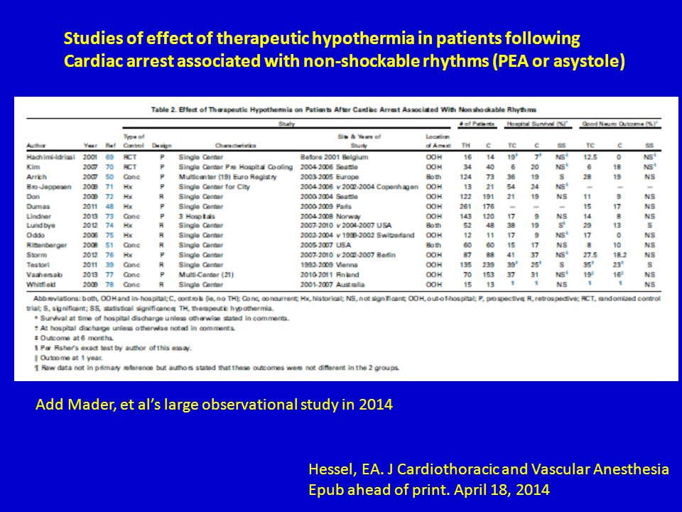 Studies of effect of therapeutic hypothermia in patients following
