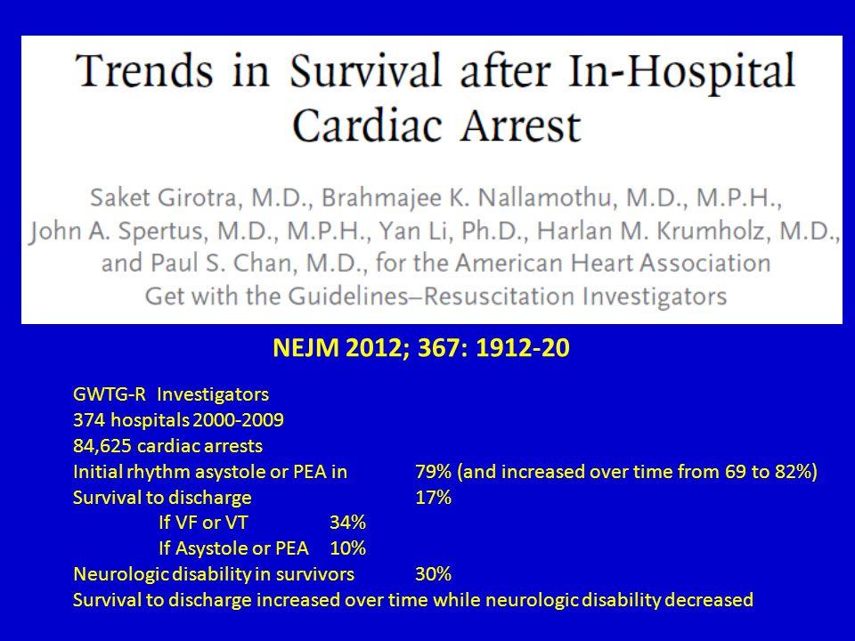 NEJM 2012; 367: 1912-20 GWTG-R Investigators 374 hospitals 2000-2009