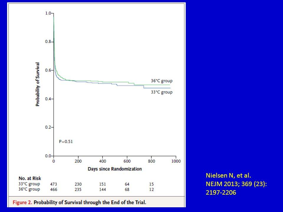 Nielsen N, et al. NEJM 2013; 369 (23): 2197-2206