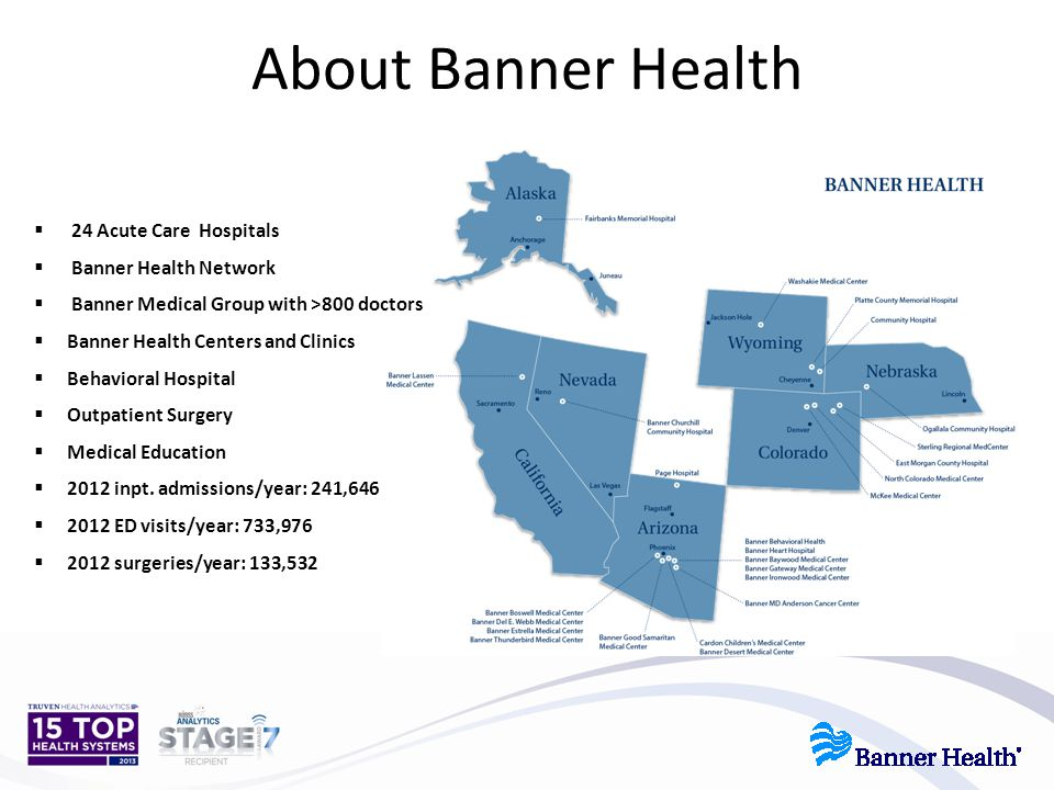 About Banner Health 24 Acute Care Hospitals Banner Health Network