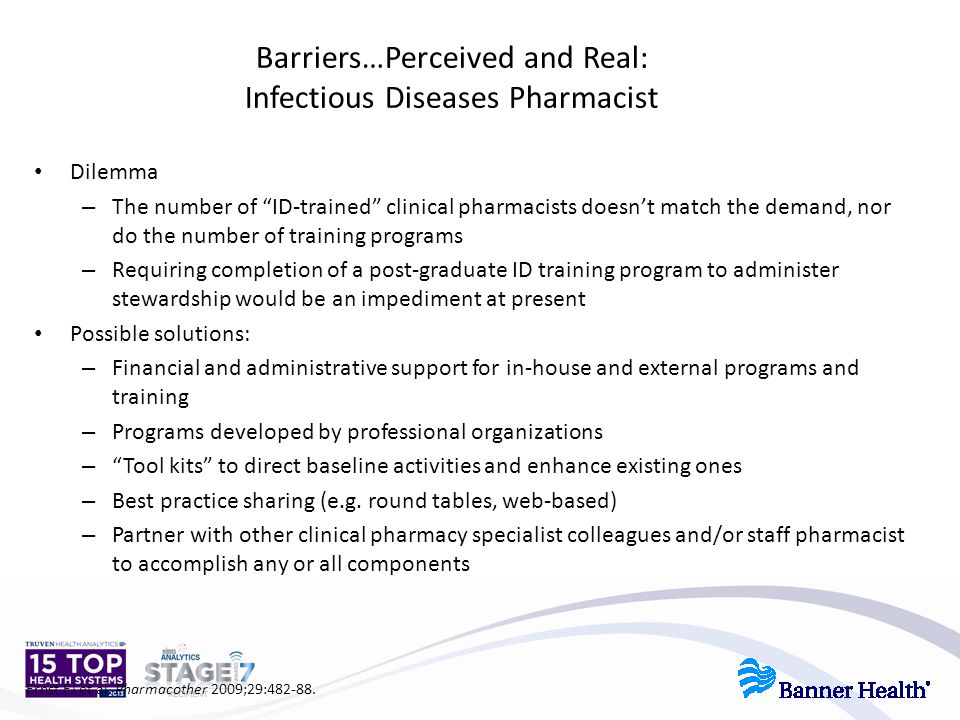 Barriers…Perceived and Real: Infectious Diseases Pharmacist