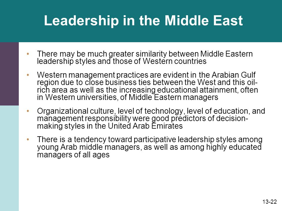 Leadership in the Middle East