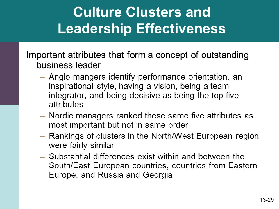 Culture Clusters and Leadership Effectiveness