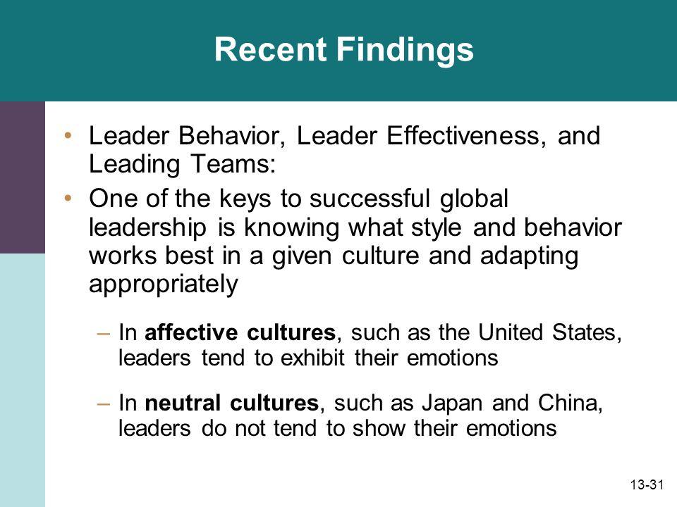 Recent Findings Leader Behavior, Leader Effectiveness, and Leading Teams: