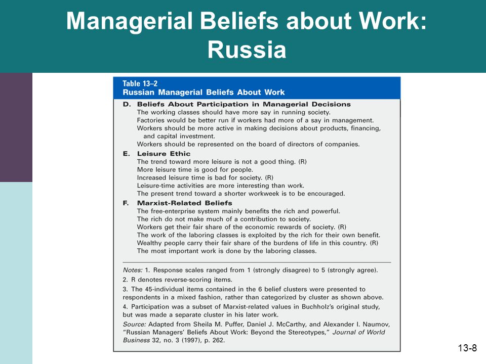Managerial Beliefs about Work: Russia