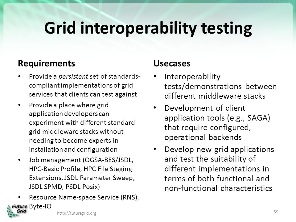 Grid interoperability testing