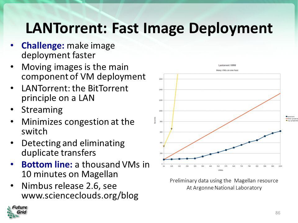 LANTorrent: Fast Image Deployment