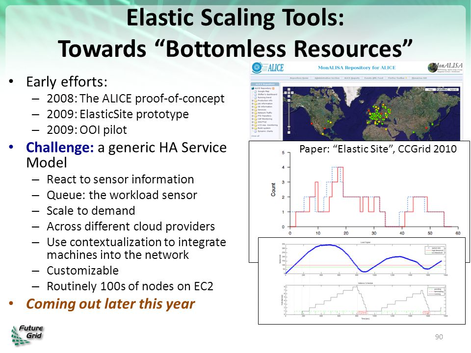 Elastic Scaling Tools: Towards Bottomless Resources