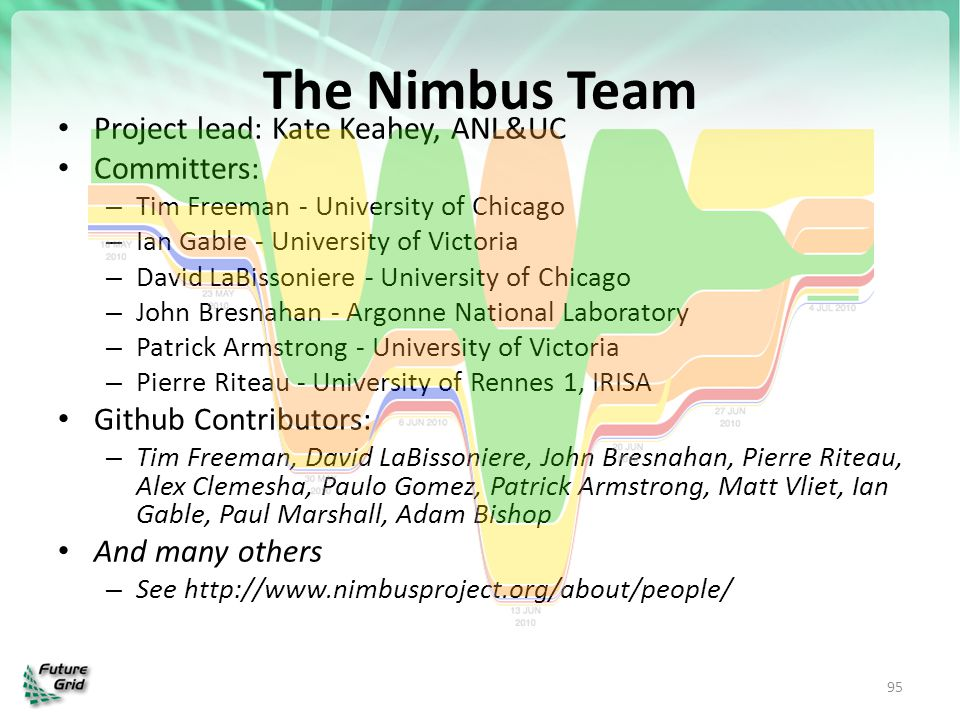 The Nimbus Team Project lead: Kate Keahey, ANL&UC Committers: