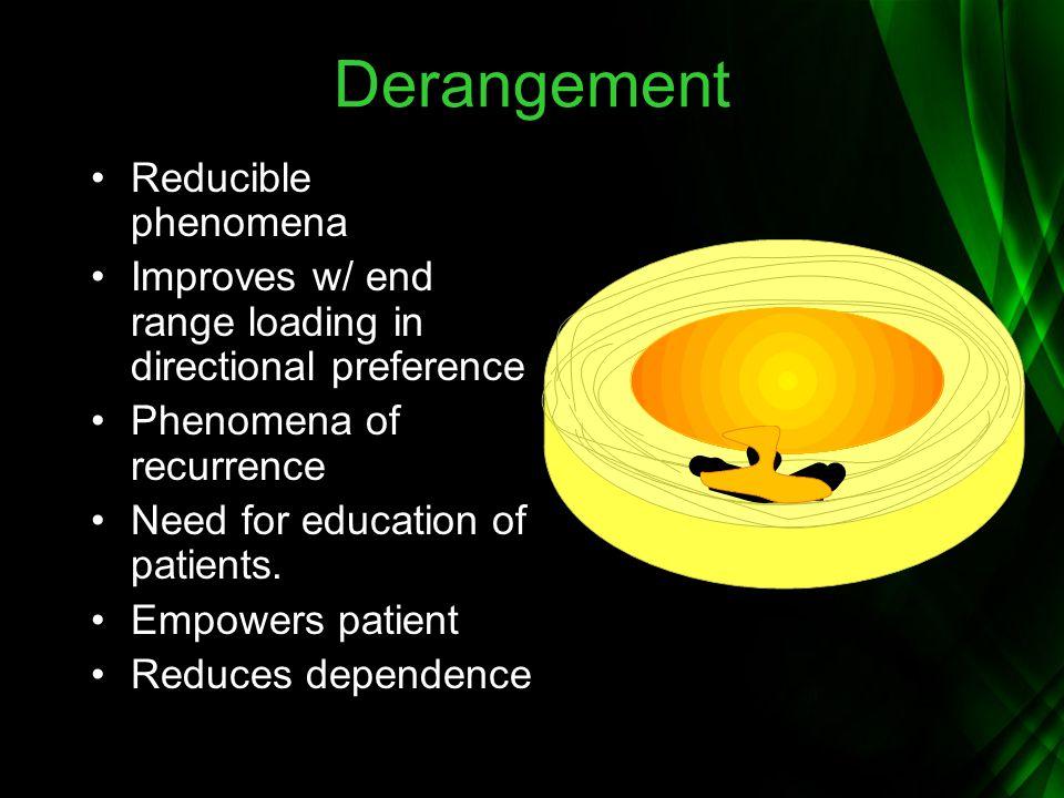Derangement Reducible phenomena