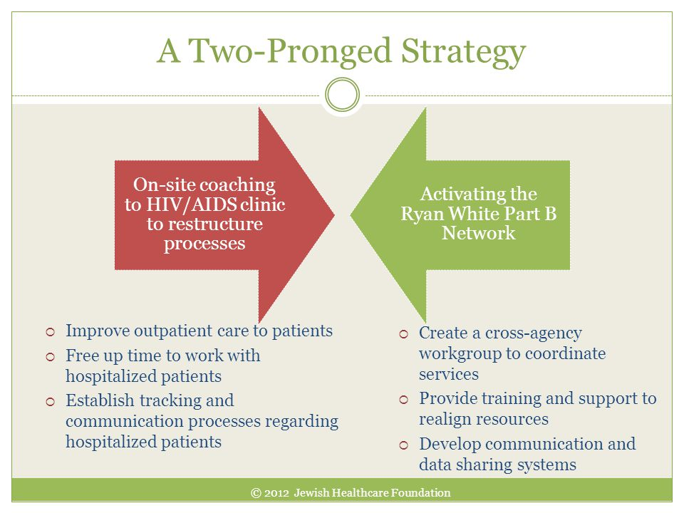 A Two-Pronged Strategy