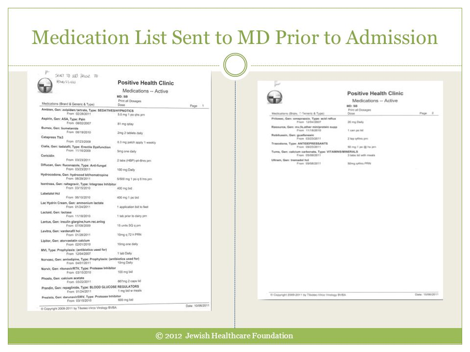 Medication List Sent to MD Prior to Admission
