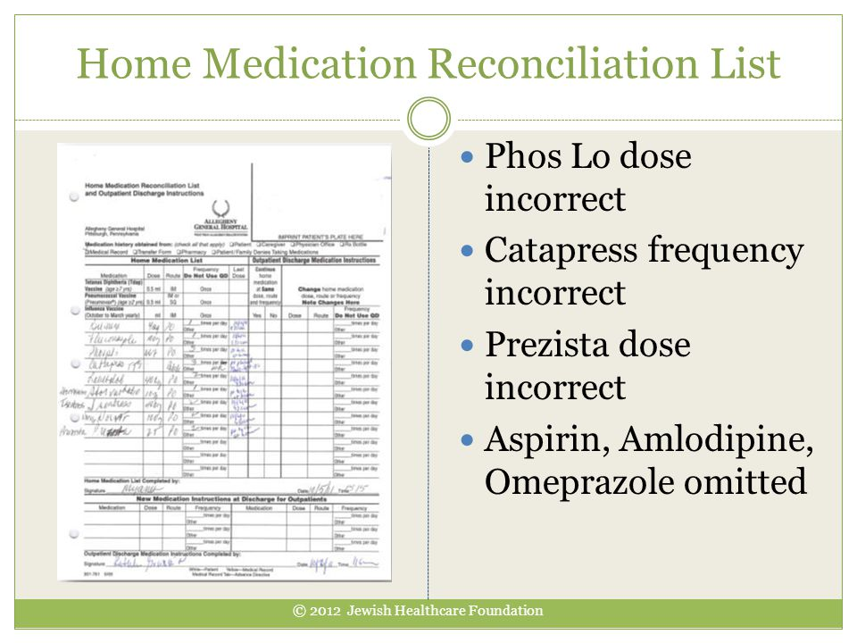 Home Medication Reconciliation List