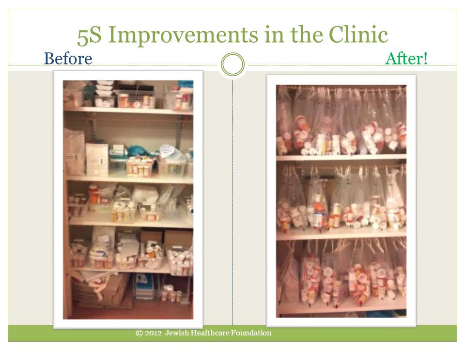 5S Improvements in the Clinic