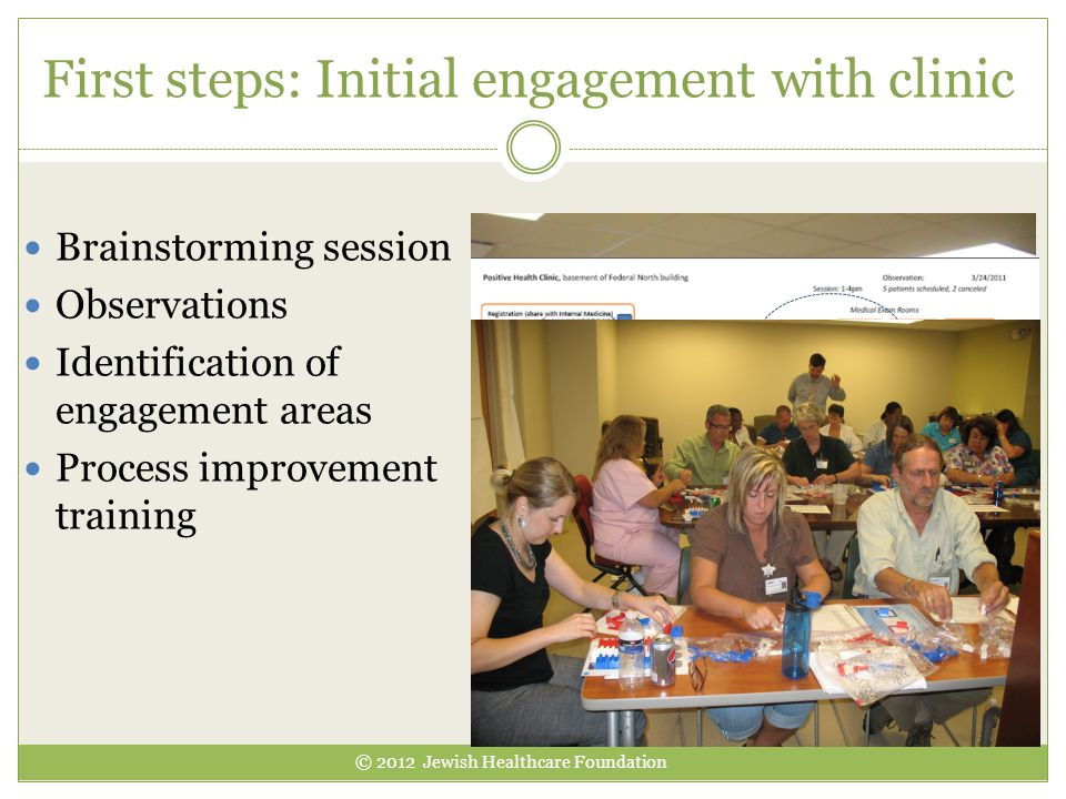First steps: Initial engagement with clinic
