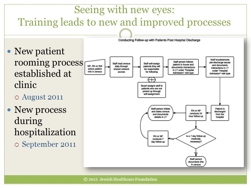 Seeing with new eyes: Training leads to new and improved processes