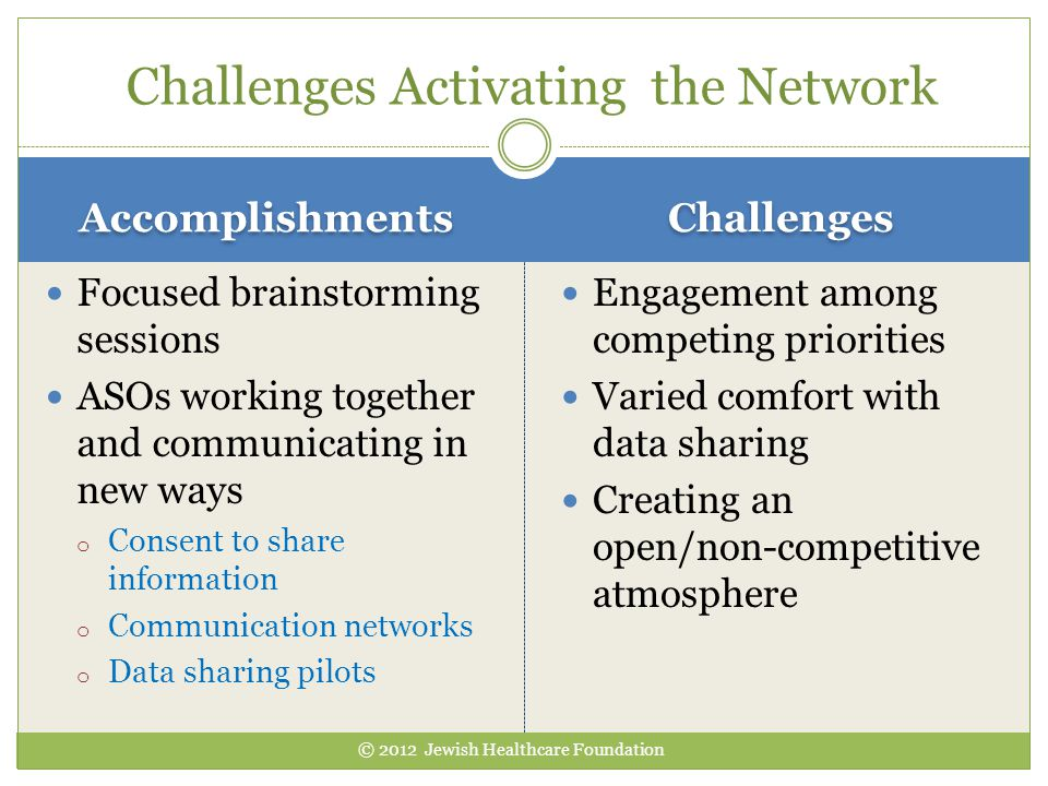 Challenges Activating the Network
