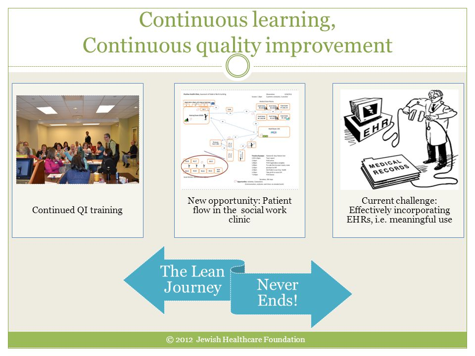 Continuous learning, Continuous quality improvement