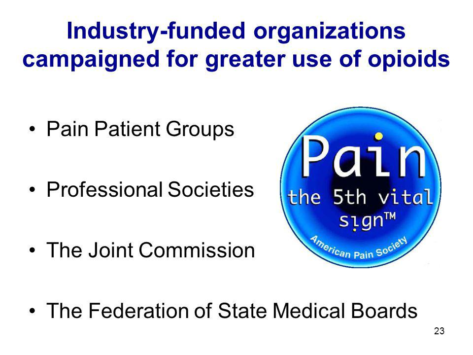 Industry-funded organizations campaigned for greater use of opioids